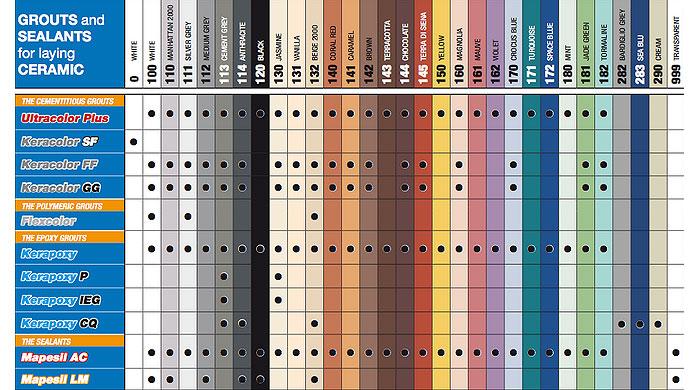 Mapei fuga színek