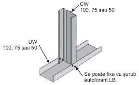 UW 50 mm gipszkarton profil